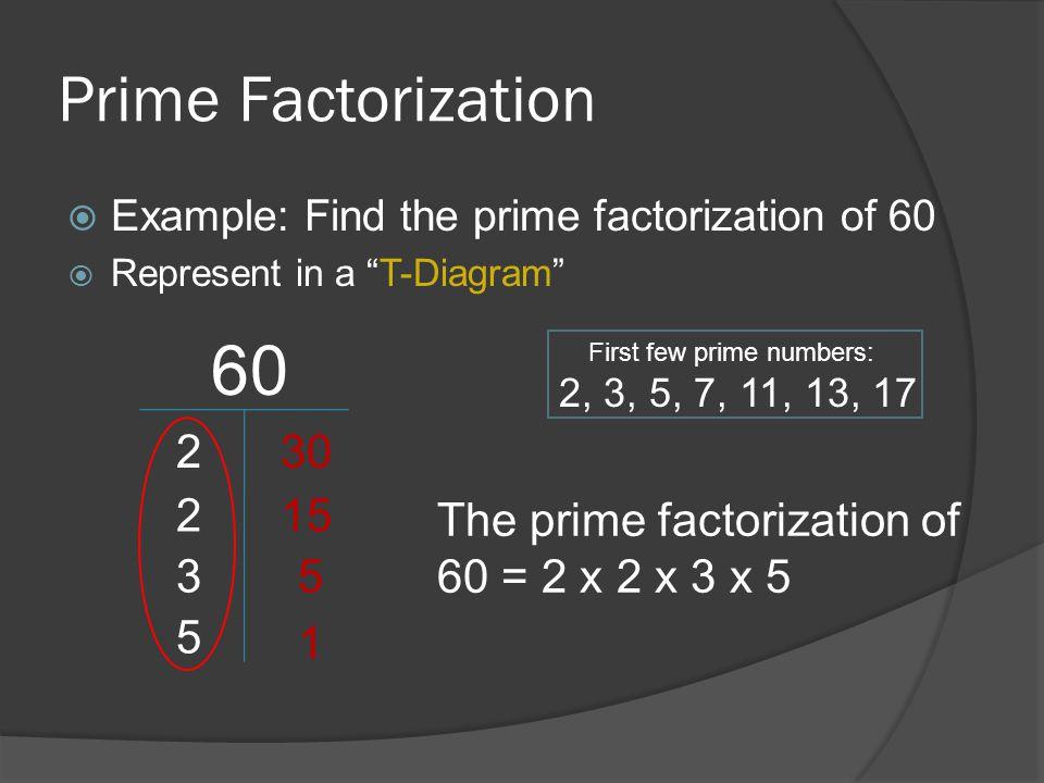 "Prime Factorization  Example: Find the prime factorization of 60  Represent in a ""T-Diagram"" 60 230 215 35 5 1 The prime factorization of 60 = 2 x 2"