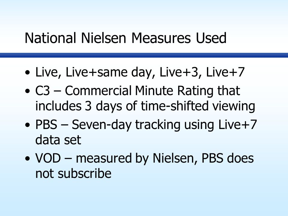 National Nielsen Measures Used Live, Live+same day, Live+3, Live+7 C3 – Commercial Minute Rating that includes 3 days of time-shifted viewing PBS – Seven-day tracking using Live+7 data set VOD – measured by Nielsen, PBS does not subscribe