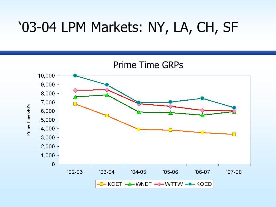 '03-04 LPM Markets: NY, LA, CH, SF Prime Time GRPs