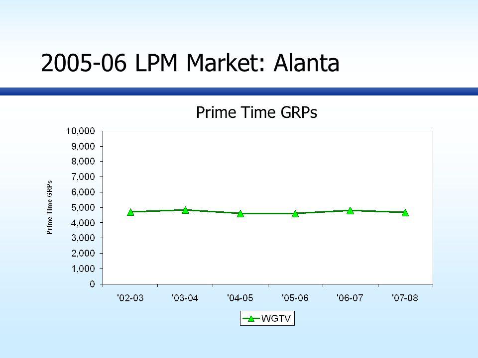 2005-06 LPM Market: Alanta Prime Time GRPs