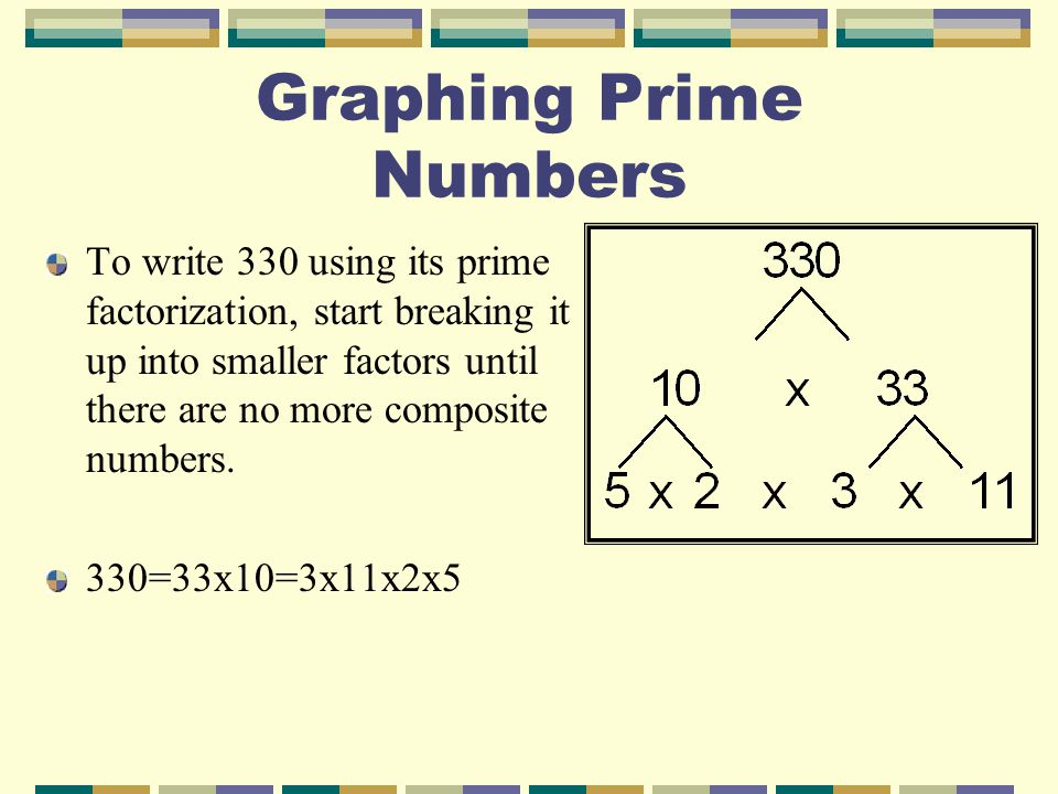 Graphing Prime Numbers To write 330 using its prime factorization, start breaking it up into smaller factors until there are no more composite numbers.