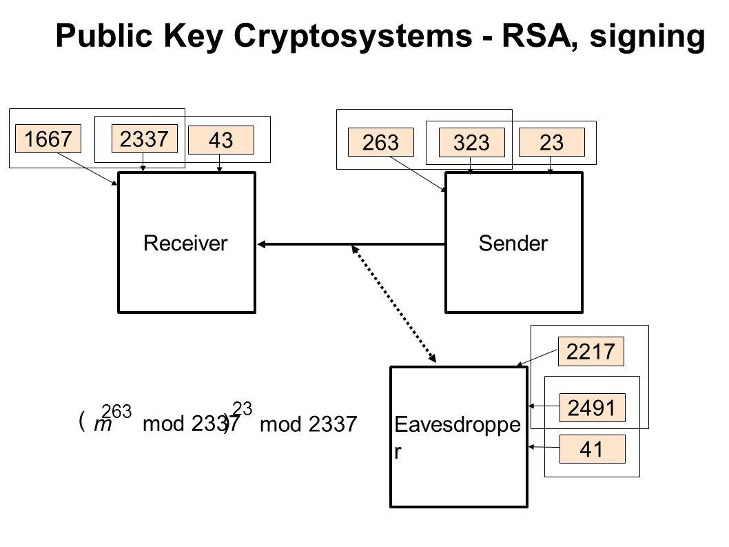 Public Key Cryptosystems - RSA, signing Receiver Sender Eavesdroppe r 263 323 2491 43 23 41 16672337 2217 m mod 2337 263 ( ) 23 mod 2337