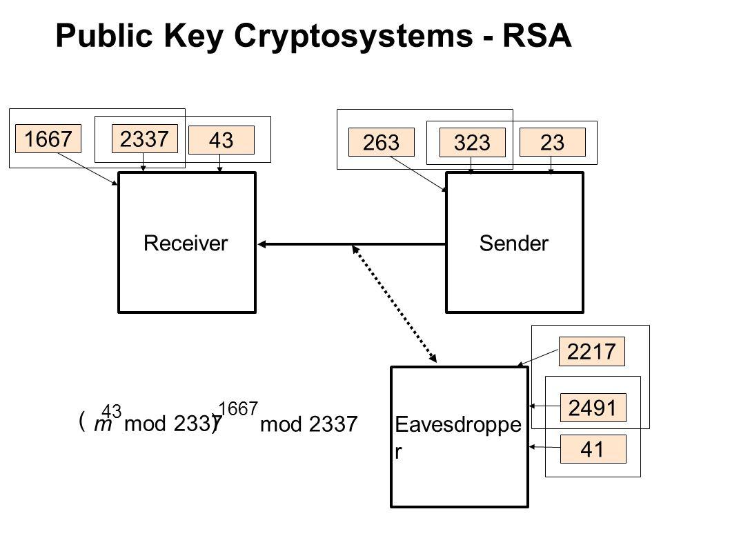 Public Key Cryptosystems - RSA Receiver Sender Eavesdroppe r 263 323 2491 43 23 41 16672337 2217 m mod 2337 43 ( ) 1667 mod 2337