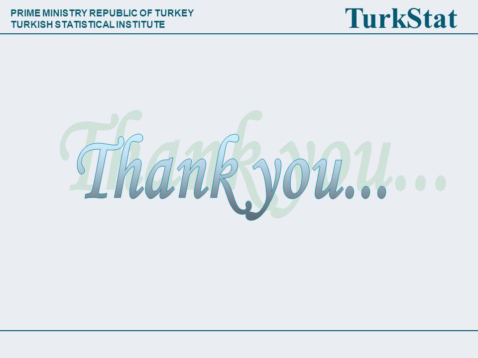 PRIME MINISTRY REPUBLIC OF TURKEY TURKISH STATISTICAL INSTITUTE TurkStat