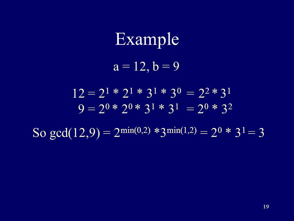 19 Example a = 12, b = 9 12 = 2 1 * 2 1 * 3 1 * 3 0 = 2 2 * 3 1 9 = 2 0 * 2 0 * 3 1 * 3 1 = 2 0 * 3 2 So gcd(12,9) = 2 min(0,2) *3 min(1,2) = 2 0 * 3 1 = 3