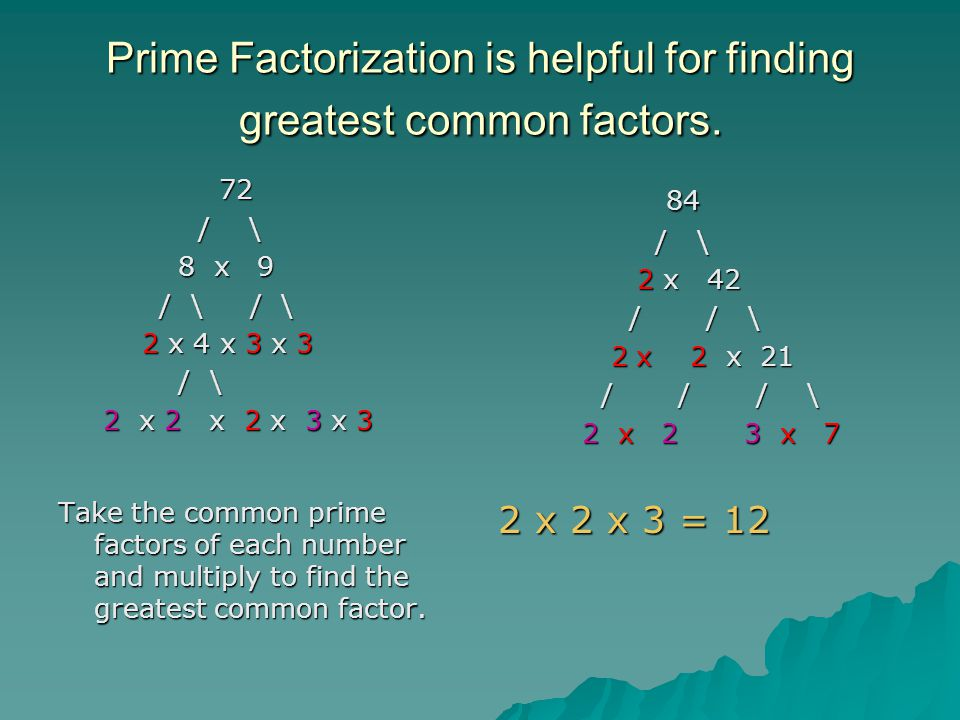Prime Factorization is helpful for finding greatest common factors. 72 72 / \ / \ 8 x 9 8 x 9 / \ / \ / \ / \ 2 x 4 x 3 x 3 2 x 4 x 3 x 3 / \ / \ 2 x