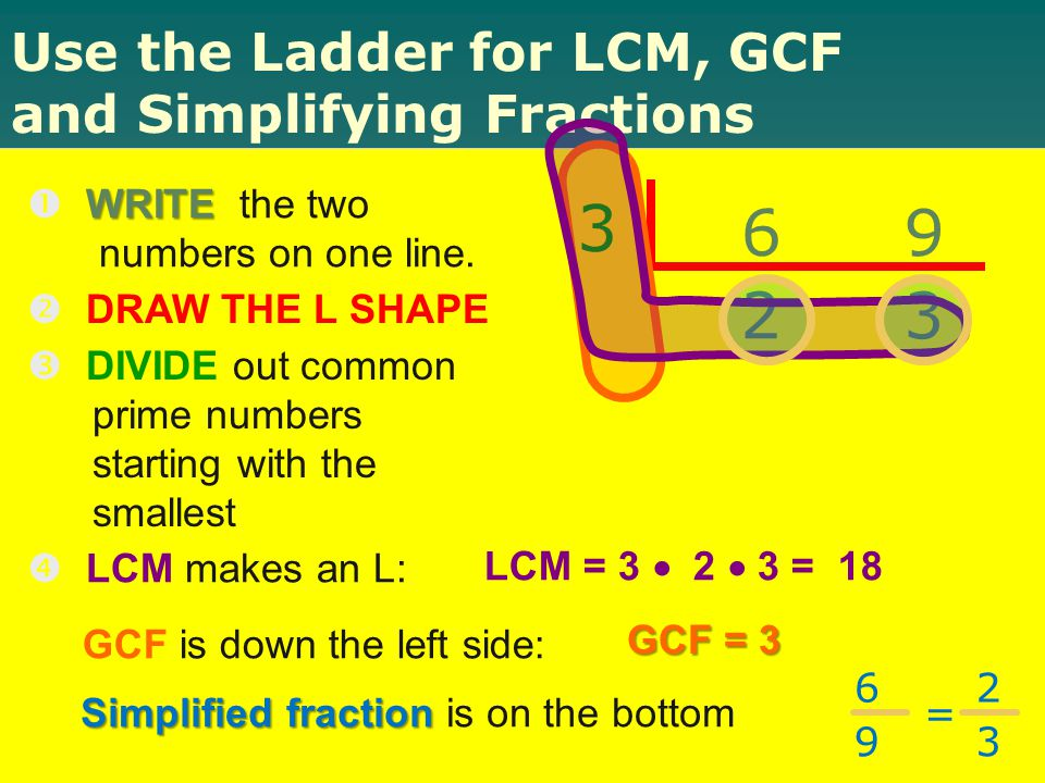 Use the Ladder for LCM, GCF and Simplifying Fractions WRITE  WRITE the two numbers on one line.  DRAW THE L SHAPE  DIVIDE out common prime numbers