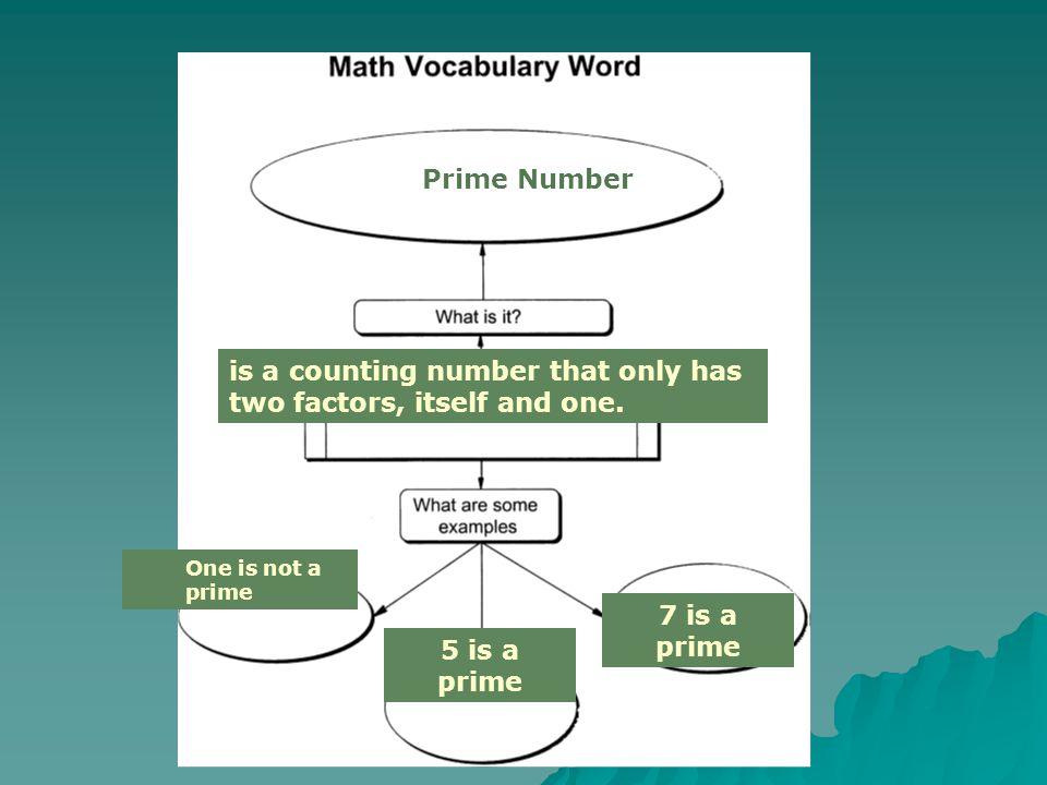 Resources  Brain Pop – Prime Factors Prime FactorsPrime Factors  Brain Pop - Prime Numbers Prime NumbersPrime Numbers  Brain Pop - Exponents Exponents