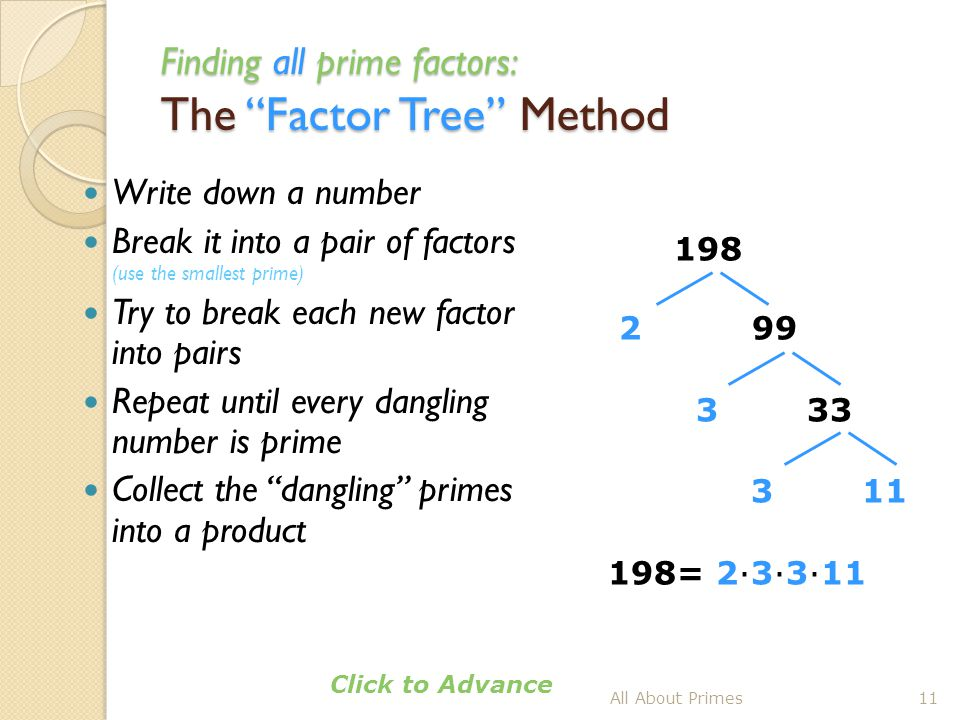 """Finding all prime factors: The """"Factor Tree"""" Method Write down a number Break it into a pair of factors (use the smallest prime) Try to break each new"""