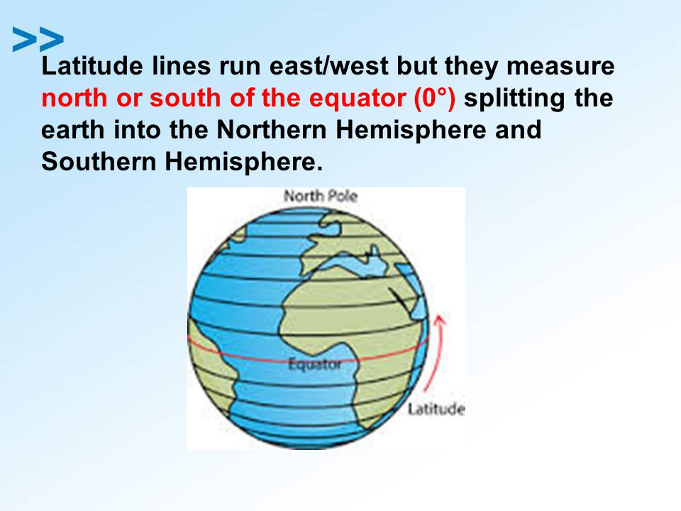 Latitude lines run east/west but they measure north or south of the equator (0°) splitting the earth into the Northern Hemisphere and Southern Hemisph