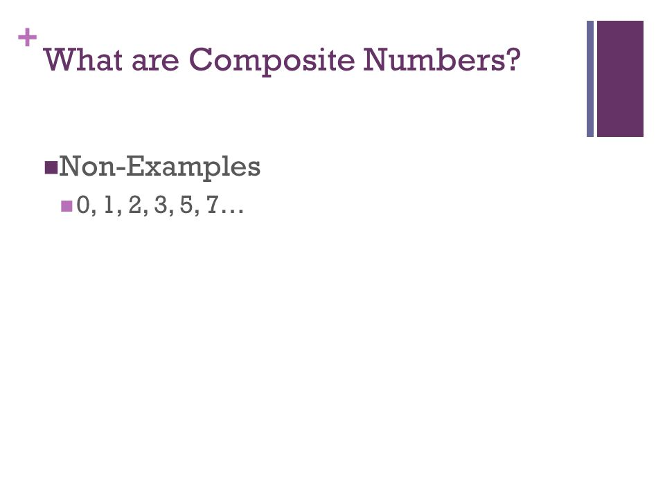 + What are Composite Numbers.
