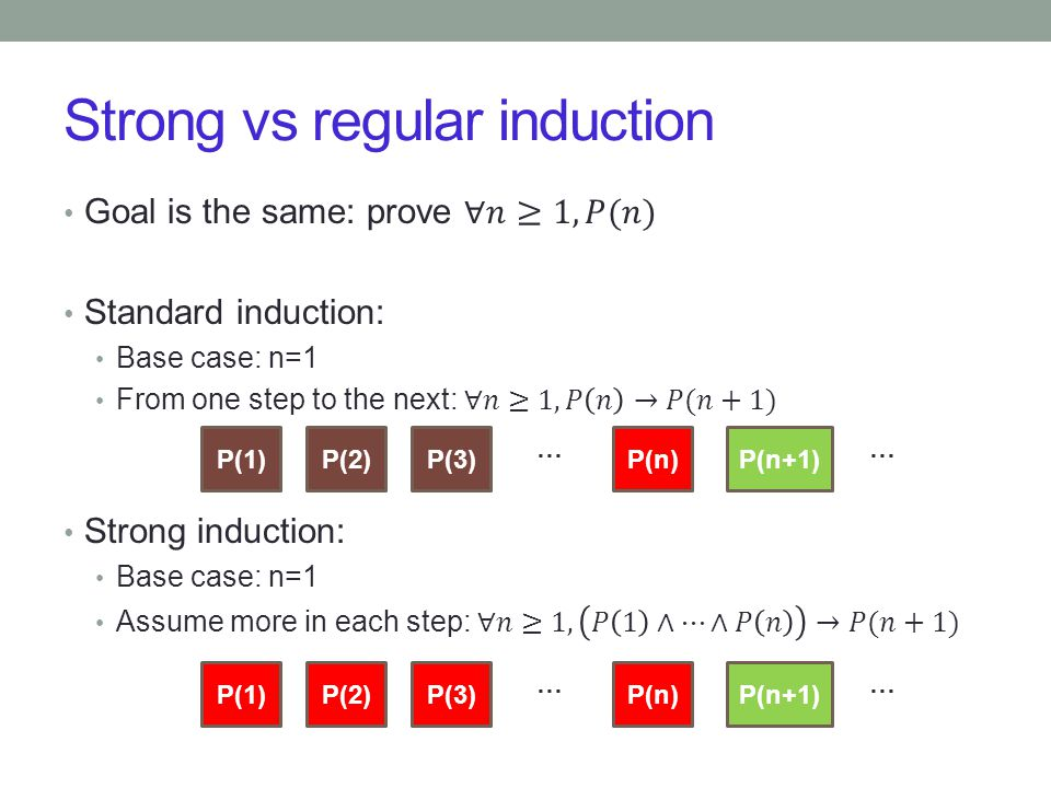 Example for the power of strong induction 5