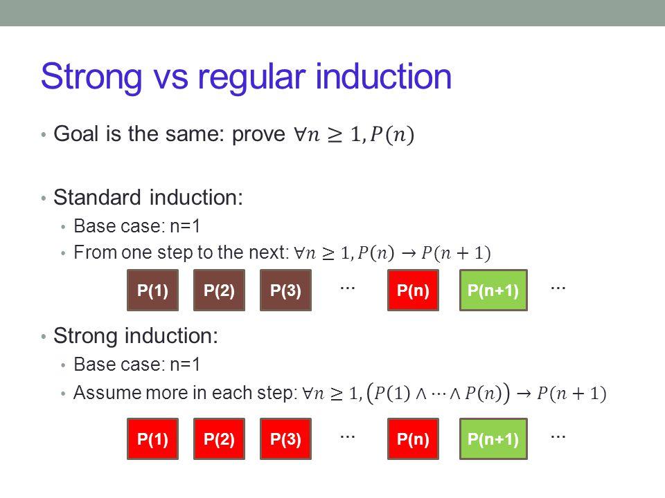 P(1)P(2)P(3)P(n)P(n+1) …… P(1)P(2)P(3)P(n)P(n+1) ……
