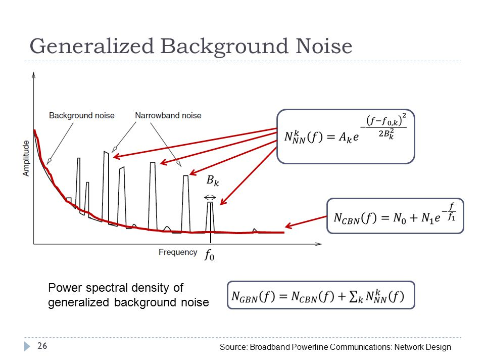 Generalized Background Noise 26 Source: Broadband Powerline Communications: Network Design Power spectral density of generalized background noise