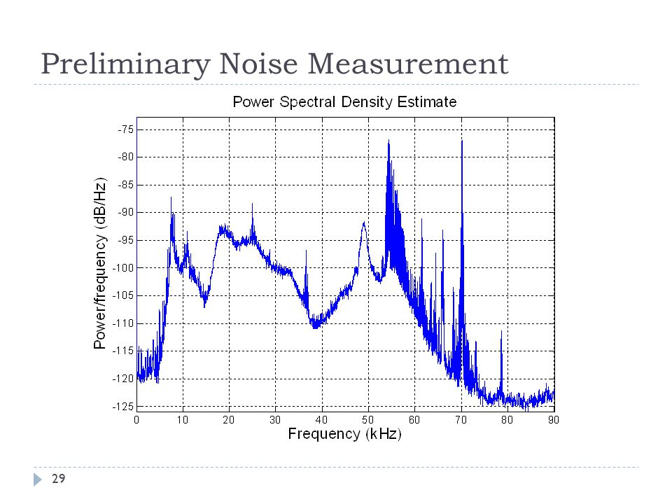 Preliminary Noise Measurement 29