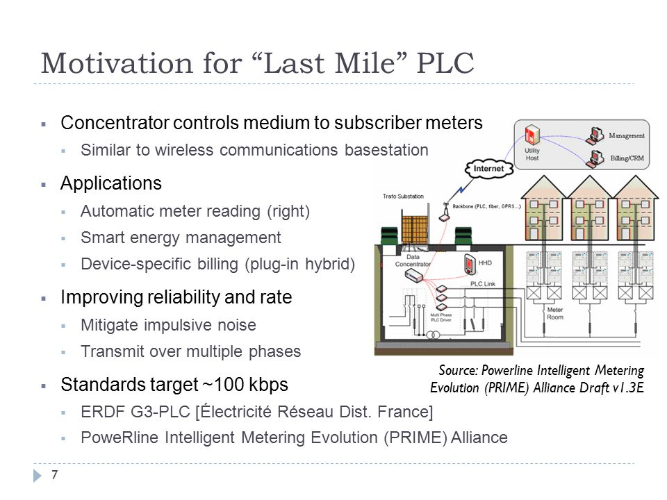 Motivation for Last Mile PLC Source: Powerline Intelligent Metering Evolution (PRIME) Alliance Draft v1.3E 7  Concentrator controls medium to subscriber meters  Similar to wireless communications basestation  Applications  Automatic meter reading (right)  Smart energy management  Device-specific billing (plug-in hybrid)  Improving reliability and rate  Mitigate impulsive noise  Transmit over multiple phases  Standards target ~100 kbps  ERDF G3-PLC [Électricité Réseau Dist.