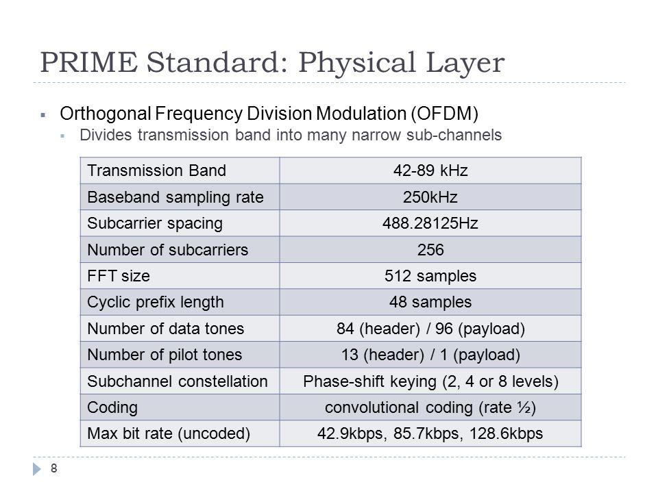 Preliminary Noise Measurement 29