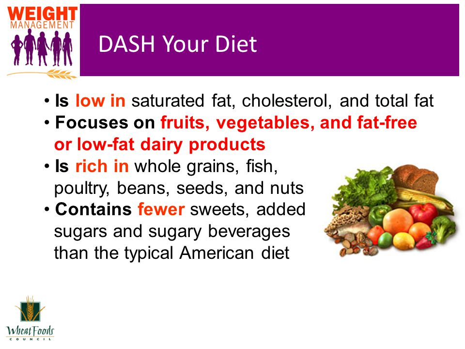 DASH Your Diet Is low in saturated fat, cholesterol, and total fat Focuses on fruits, vegetables, and fat-free or low-fat dairy products Is rich in whole grains, fish, poultry, beans, seeds, and nuts Contains fewer sweets, added sugars and sugary beverages than the typical American diet