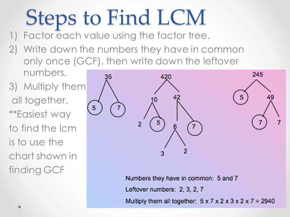 Steps to Find LCM 1)Factor each value using the factor tree. 2)Write down the numbers they have in common only once (GCF), then write down the leftove