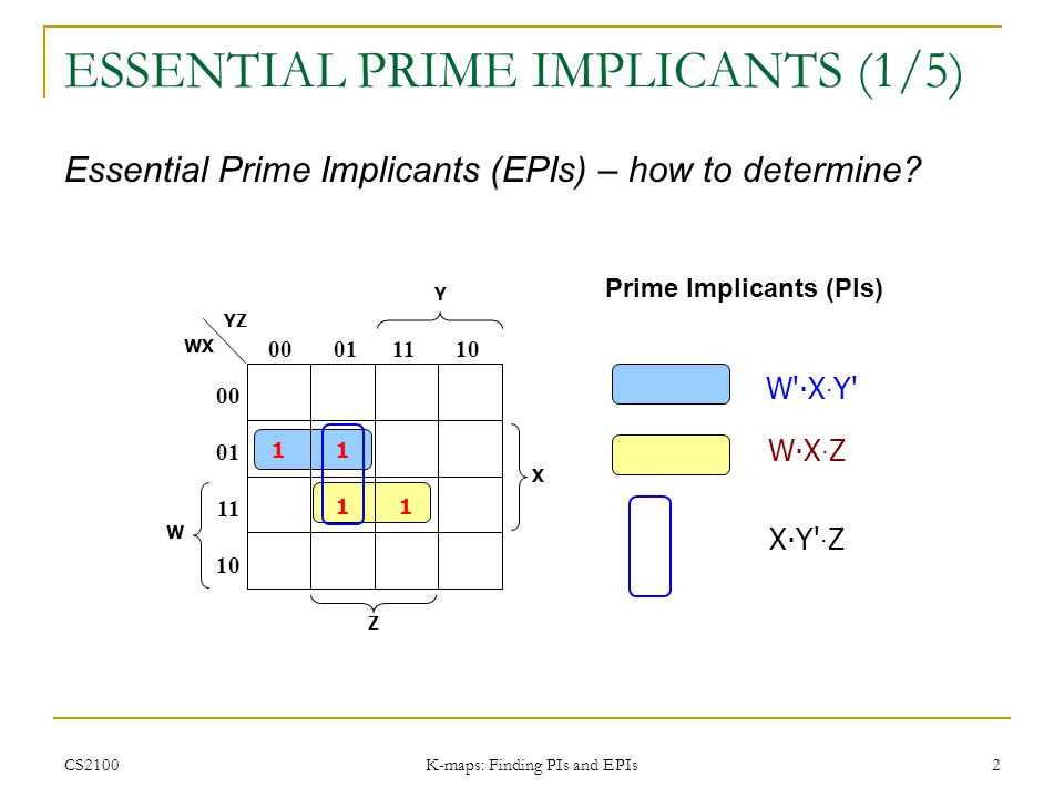 CS2100 K-maps: Finding PIs and EPIs 13 IVLE ASSESSMENT Q31 (4/4) A ∙B ∙ D A ∙ B ∙ C A ∙ B ∙ D Prime Implicants (PIs): A ∙ C ∙ D 1 1 A D 1 1 B C 11 A ∙ B ∙ C B ∙ C ∙ D EPI So what is the simplified SOP expression.