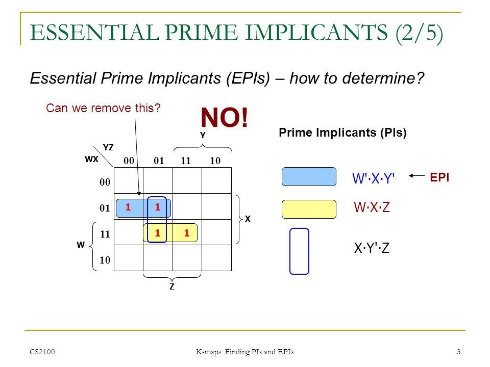 CS2100 K-maps: Finding PIs and EPIs 4 ESSENTIAL PRIME IMPLICANTS (3/5) Essential Prime Implicants (EPIs) – how to determine.