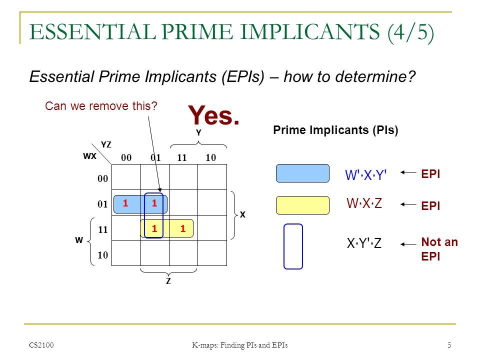 CS2100 K-maps: Finding PIs and EPIs 6 ESSENTIAL PRIME IMPLICANTS (5/5) Essential Prime Implicants (EPIs) – how to determine.