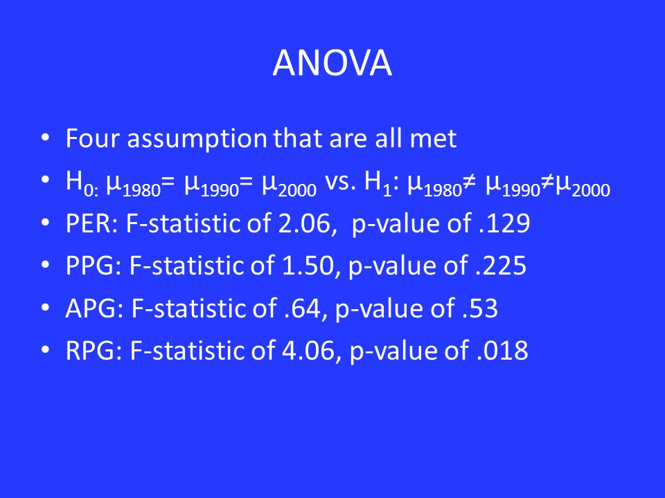 ANOVA Four assumption that are all met H 0: μ 1980 = μ 1990 = μ 2000 vs.