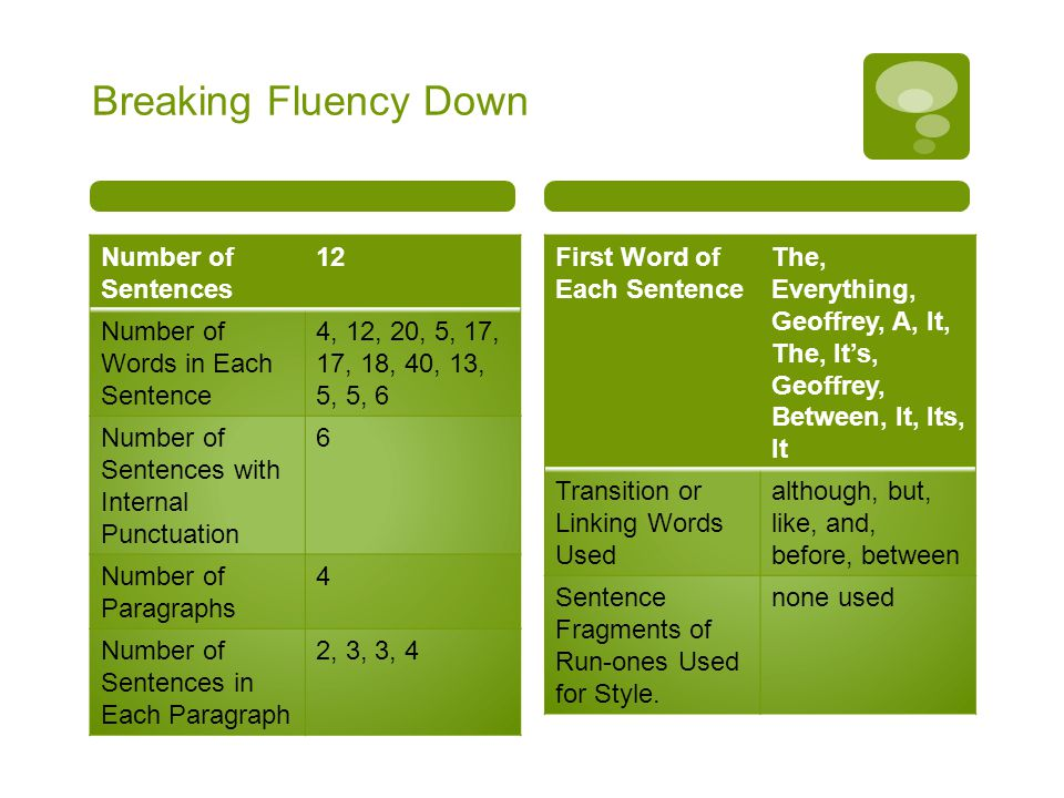 Breaking Fluency Down First Word of Each Sentence The, Everything, Geoffrey, A, It, The, It's, Geoffrey, Between, It, Its, It Transition or Linking Words Used although, but, like, and, before, between Sentence Fragments of Run-ones Used for Style.