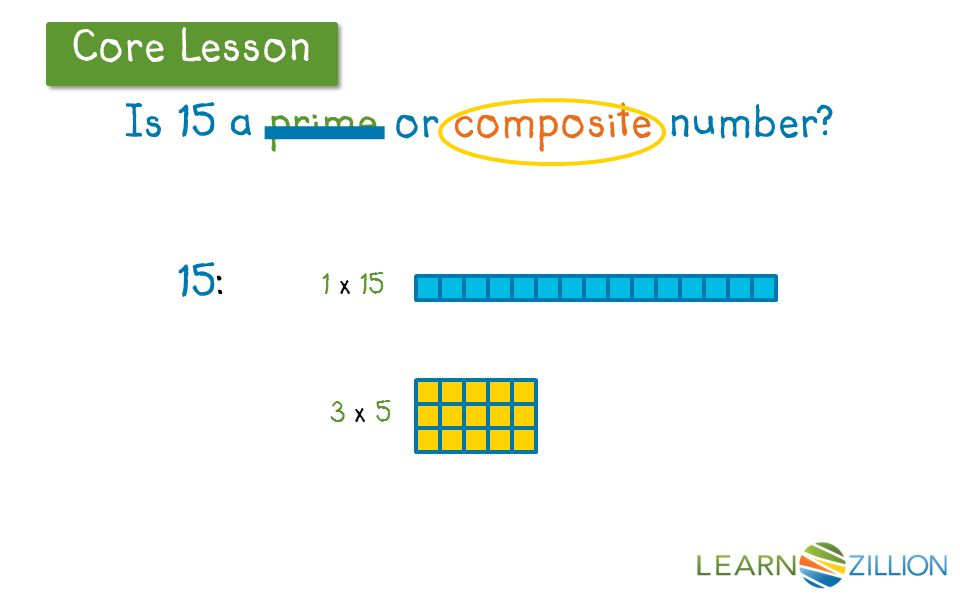 Core Lesson Is 15 a prime or composite number? 15: 1 x 15 3 x 5