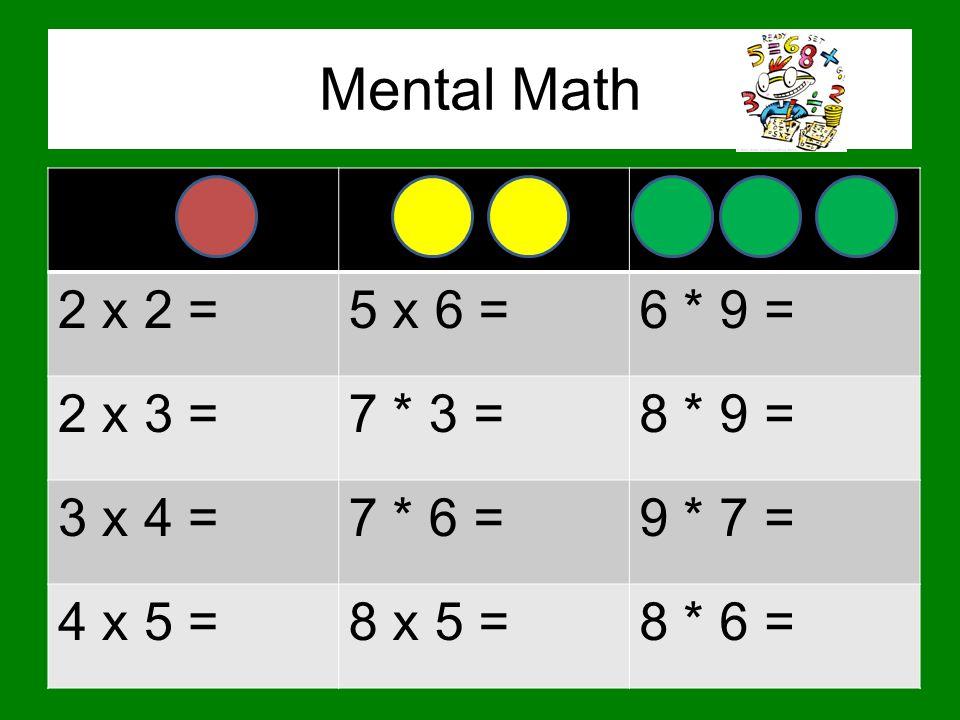 Mental Math 2 x 2 =5 x 6 =6 * 9 = 2 x 3 =7 * 3 =8 * 9 = 3 x 4 =7 * 6 =9 * 7 = 4 x 5 =8 x 5 =8 * 6 =