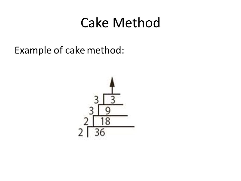 Cake Method Example of cake method: