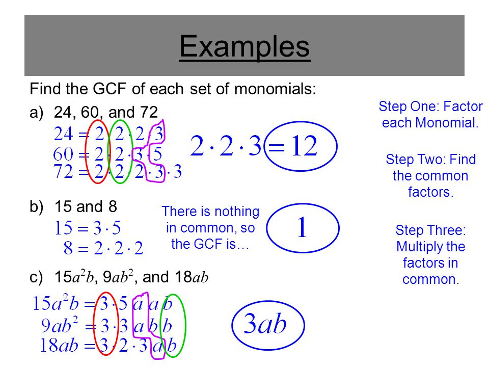 Examples Find the GCF of each set of monomials: a)24, 60, and 72 b)15 and 8 c)15 a 2 b, 9 ab 2, and 18 ab Step One: Factor each Monomial. Step Two: Fi