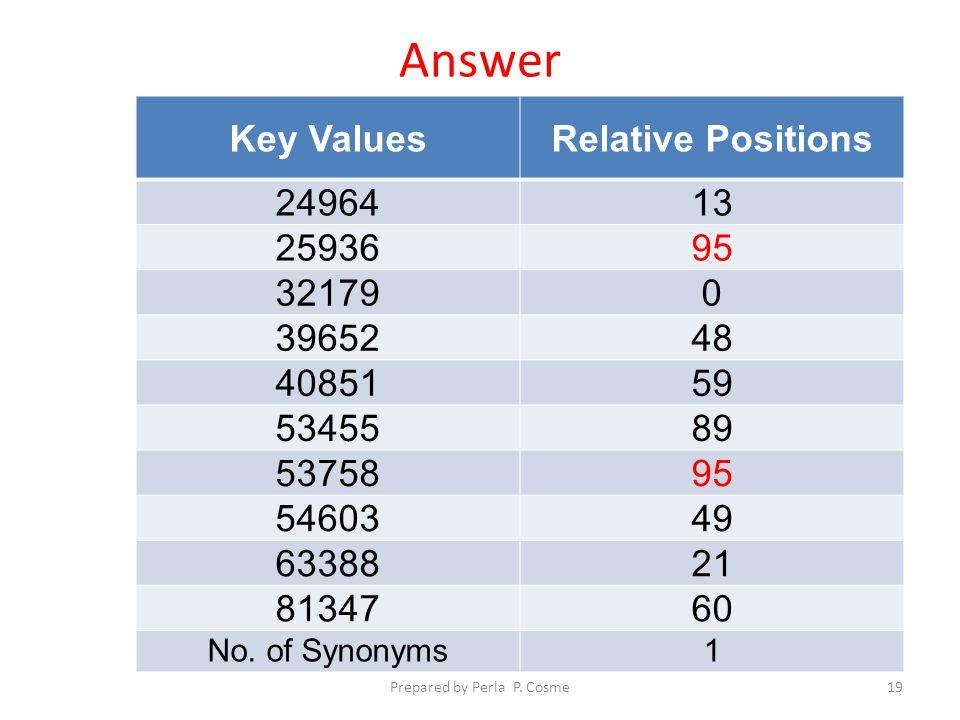 Answer Key ValuesRelative Positions 2496413 2593695 321790 3965248 4085159 5345589 5375895 5460349 6338821 8134760 No.