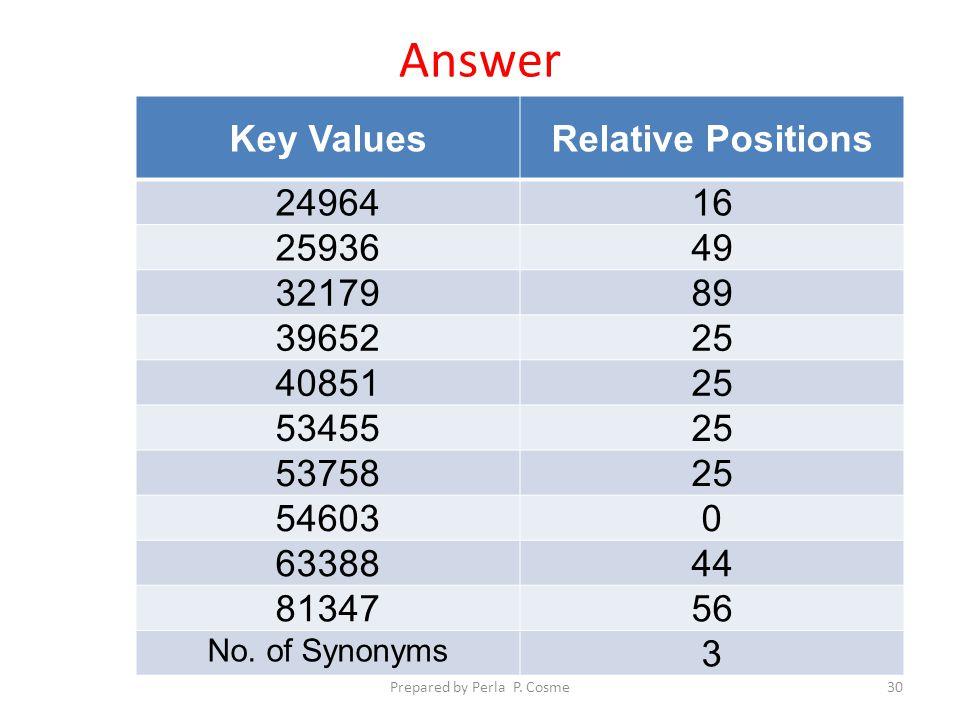 Answer Key ValuesRelative Positions 2496416 2593649 3217989 3965225 4085125 5345525 5375825 546030 6338844 8134756 No.