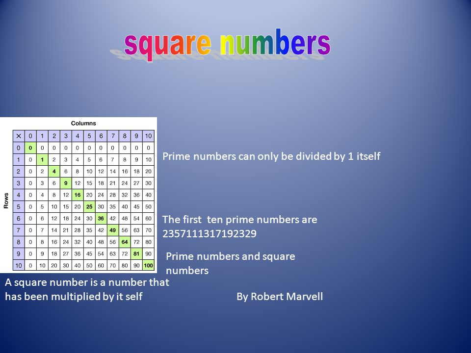 A square number is a number that has been multiplied by it self Prime numbers can only be divided by 1 itself The first ten prime numbers are 2357111317192329 Prime numbers and square numbers By Robert Marvell
