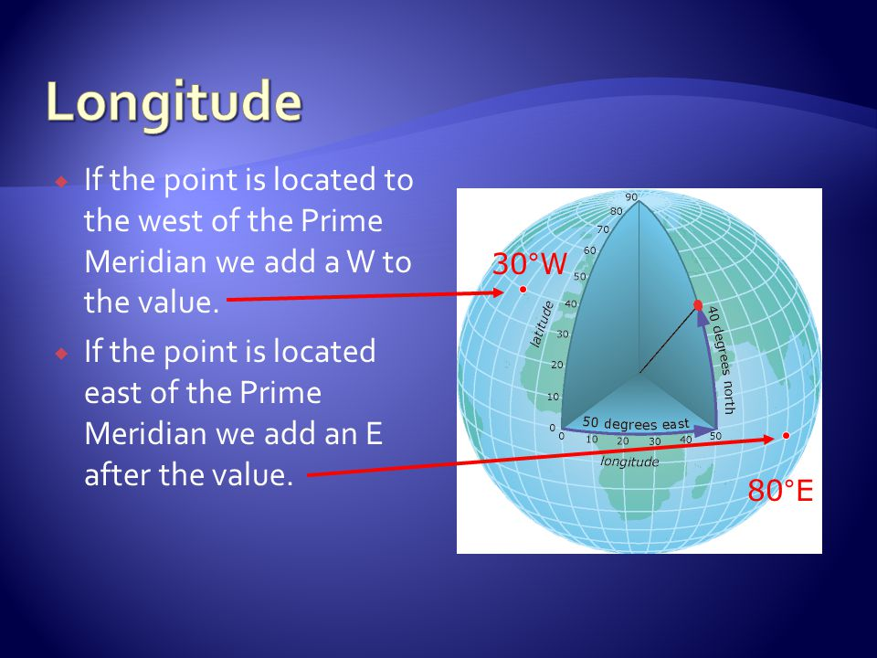  If the point is located to the west of the Prime Meridian we add a W to the value.  If the point is located east of the Prime Meridian we add an E