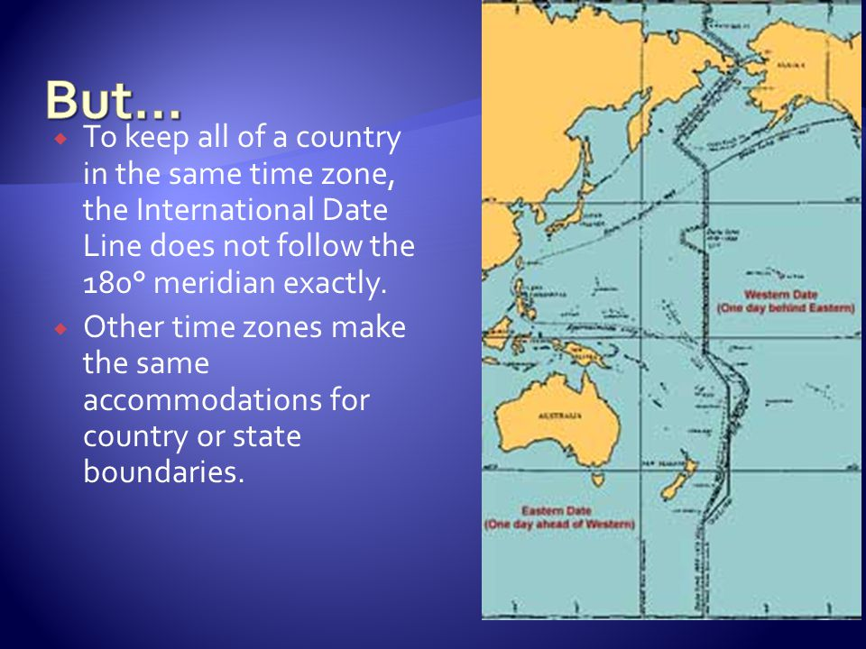  To keep all of a country in the same time zone, the International Date Line does not follow the 180° meridian exactly.  Other time zones make the s