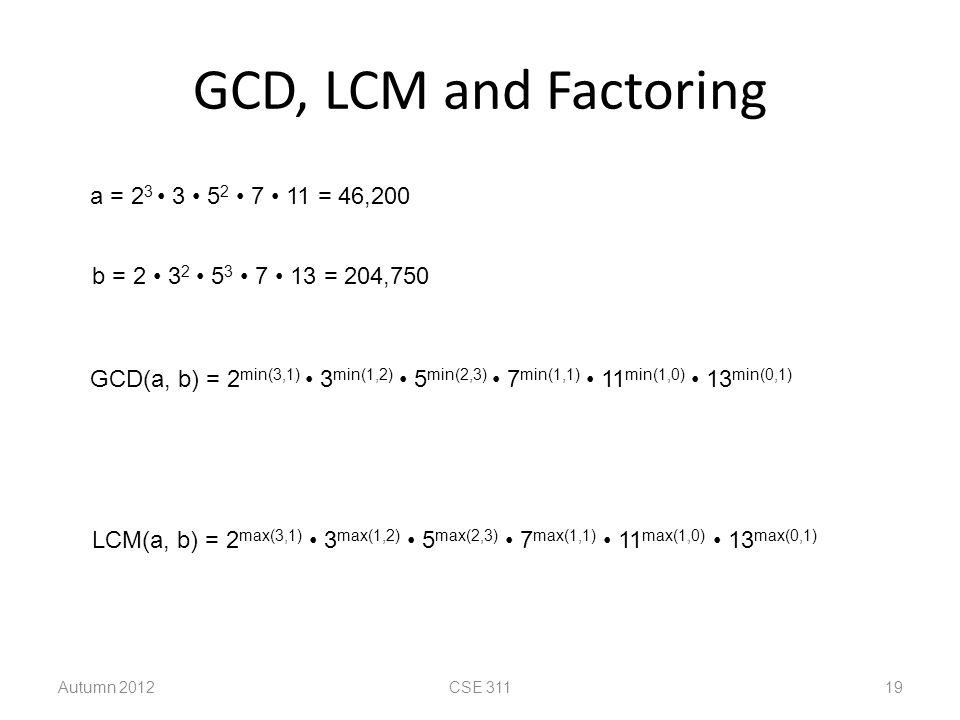 GCD, LCM and Factoring Autumn 2012CSE 311 19 a = 2 3 3 5 2 7 11 = 46,200 b = 2 3 2 5 3 7 13 = 204,750 GCD(a, b) = 2 min(3,1) 3 min(1,2) 5 min(2,3) 7 min(1,1) 11 min(1,0) 13 min(0,1) LCM(a, b) = 2 max(3,1) 3 max(1,2) 5 max(2,3) 7 max(1,1) 11 max(1,0) 13 max(0,1)