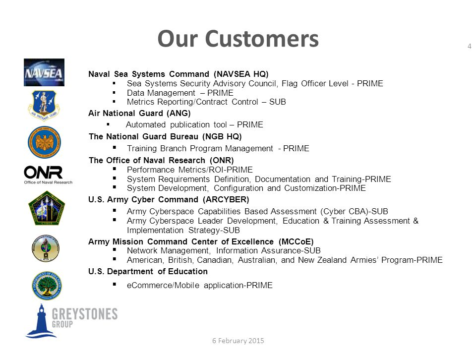 Our Customers Naval Sea Systems Command (NAVSEA HQ)  Sea Systems Security Advisory Council, Flag Officer Level - PRIME  Data Management – PRIME  Metrics Reporting/Contract Control – SUB Air National Guard (ANG)  Automated publication tool – PRIME The National Guard Bureau (NGB HQ)  Training Branch Program Management - PRIME The Office of Naval Research (ONR)  Performance Metrics/ROI-PRIME  System Requirements Definition, Documentation and Training-PRIME  System Development, Configuration and Customization-PRIME U.S.