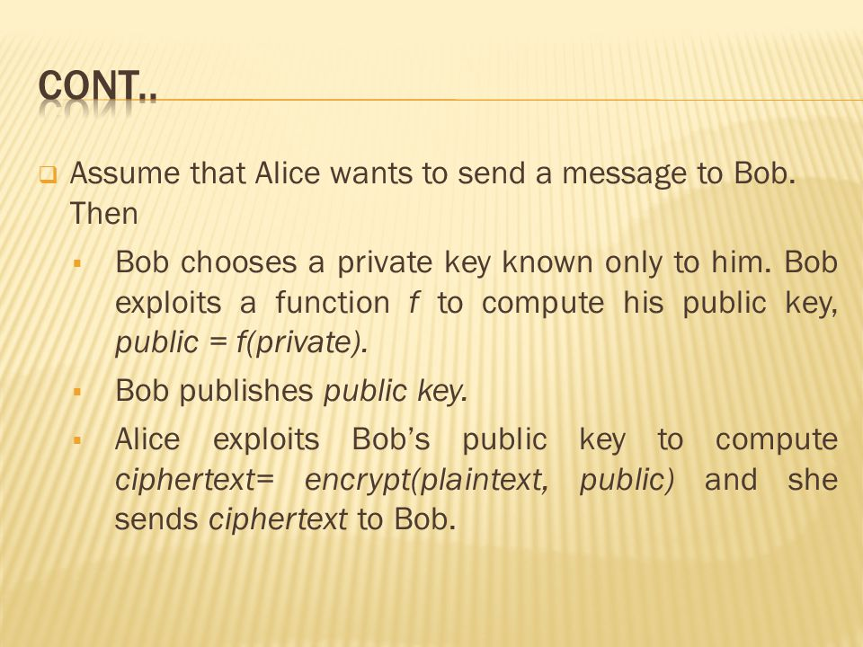 Assume that Alice wants to send a message to Bob.