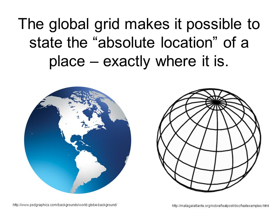 The global grid makes it possible to state the absolute location of a place – exactly where it is.