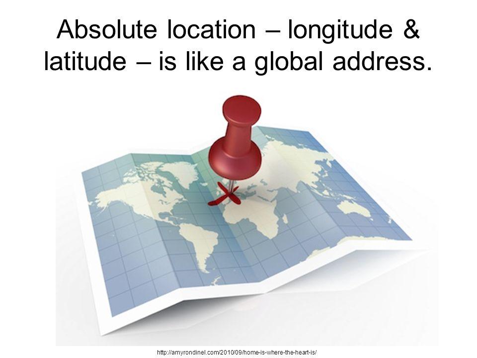Absolute location – longitude & latitude – is like a global address.