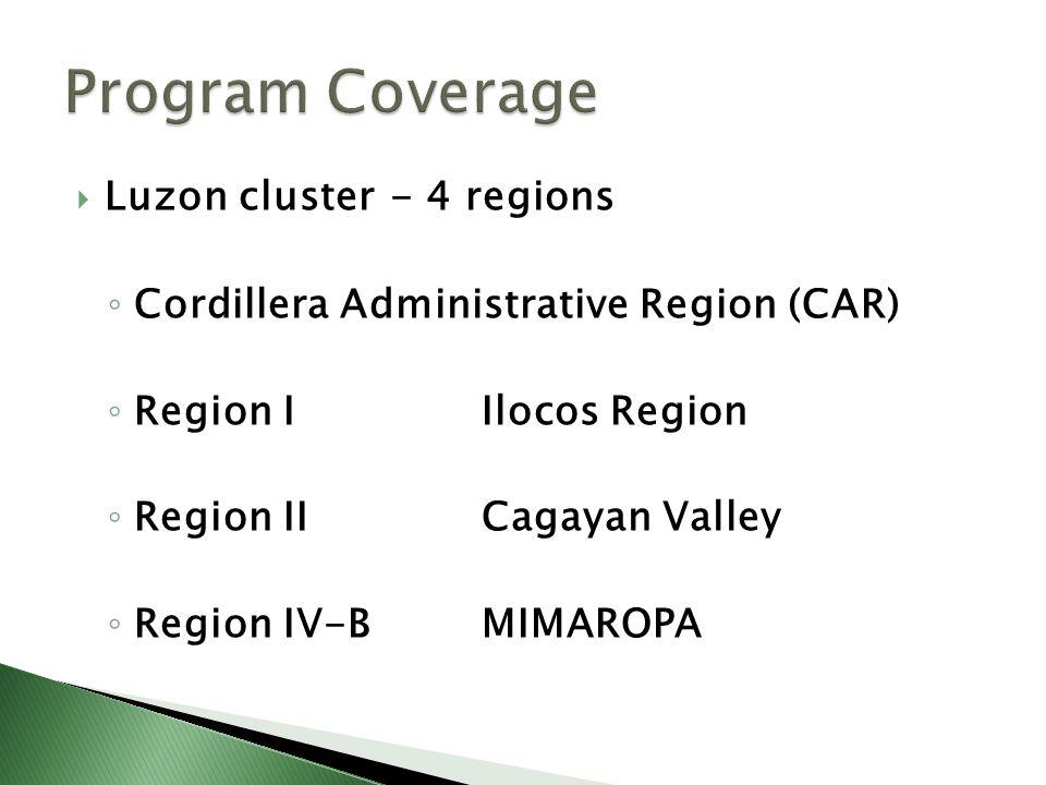  Luzon cluster - 4 regions ◦ Cordillera Administrative Region (CAR) ◦ Region IIlocos Region ◦ Region IICagayan Valley ◦ Region IV-BMIMAROPA