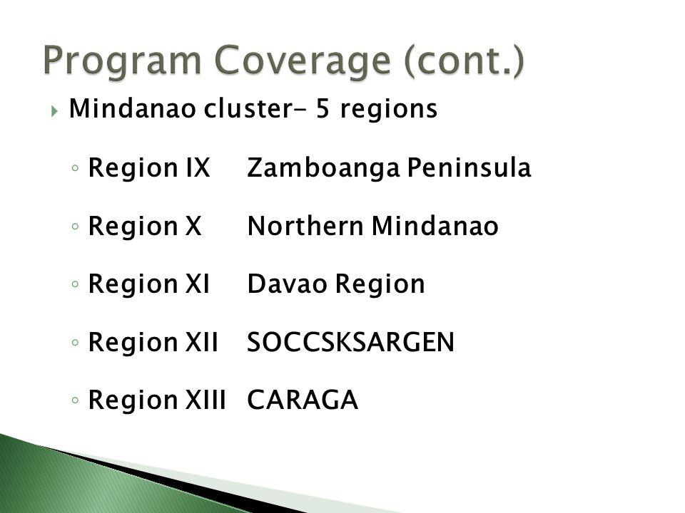  Mindanao cluster- 5 regions ◦ Region IXZamboanga Peninsula ◦ Region XNorthern Mindanao ◦ Region XIDavao Region ◦ Region XIISOCCSKSARGEN ◦ Region XIIICARAGA