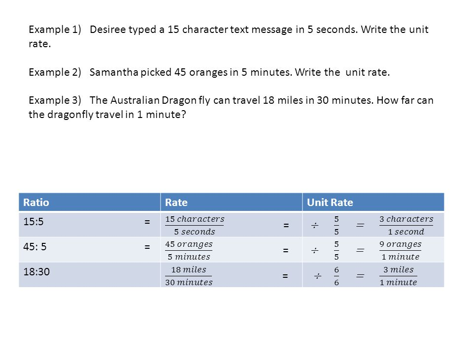 RatioRateUnit Rate 15:5 = 45: 5 = 18:30 Example 1) Desiree typed a 15 character text message in 5 seconds.