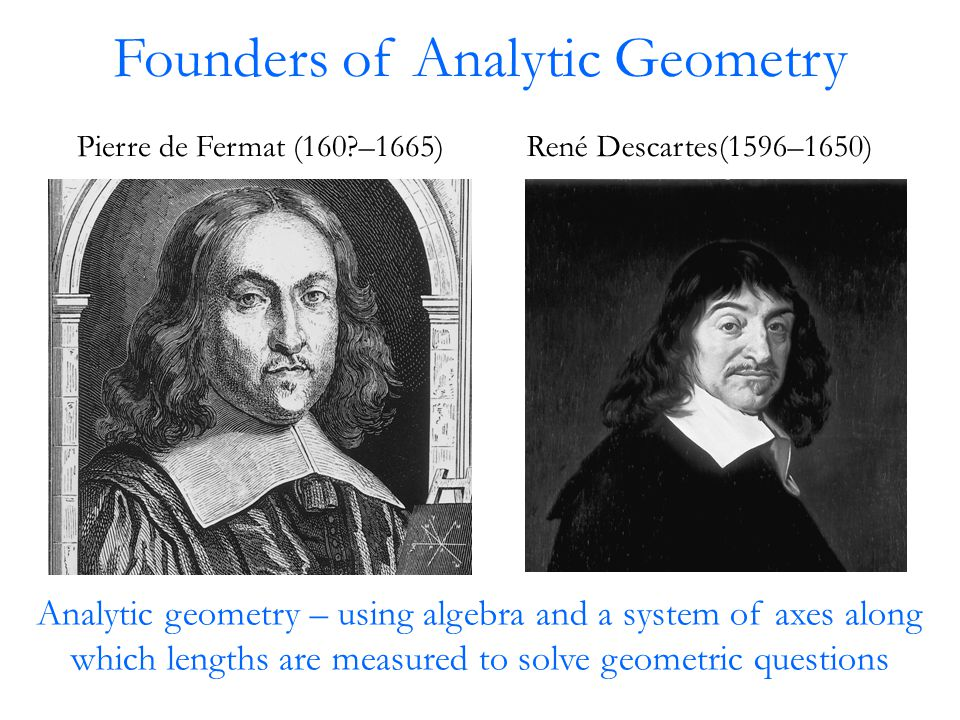 Founders of Analytic Geometry Pierre de Fermat (160?–1665)René Descartes(1596–1650) Analytic geometry – using algebra and a system of axes along which