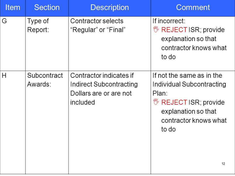 ItemSectionDescriptionComment G Type of Report: Contractor selects Regular or Final If incorrect:  REJECT ISR; provide explanation so that contractor knows what to do HSubcontract Awards: Contractor indicates if Indirect Subcontracting Dollars are or are not included If not the same as in the Individual Subcontracting Plan:  REJECT ISR; provide explanation so that contractor knows what to do 12