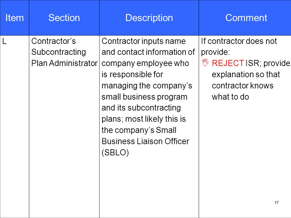 ItemSectionDescriptionComment LContractor's Subcontracting Plan Administrator Contractor inputs name and contact information of company employee who is responsible for managing the company's small business program and its subcontracting plans; most likely this is the company's Small Business Liaison Officer (SBLO) If contractor does not provide:  REJECT ISR; provide explanation so that contractor knows what to do 17
