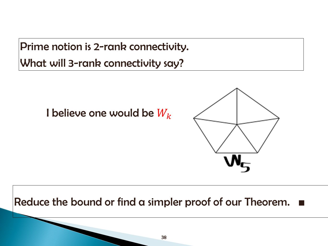 38 Prime notion is 2-rank connectivity. What will 3-rank connectivity say? Reduce the bound or find a simpler proof of our Theorem. ■