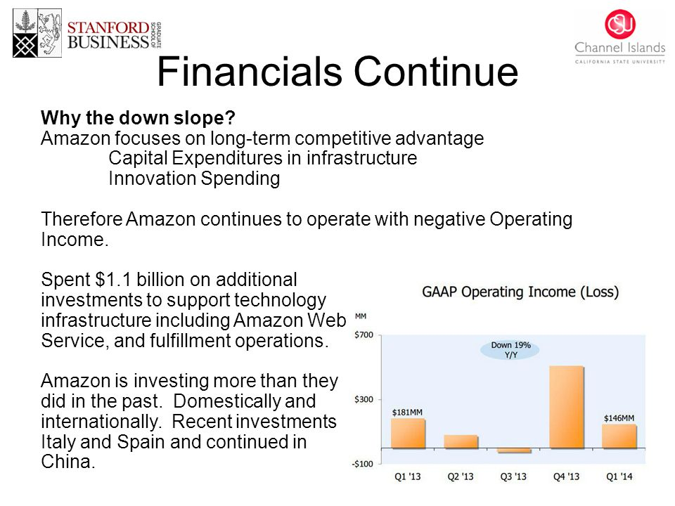 Financials Continue Why the down slope.